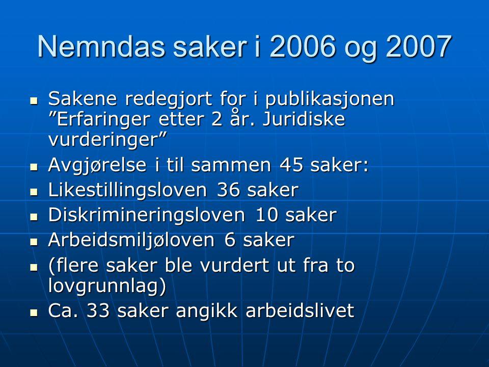 """Nemndas saker i 2006 og 2007  Sakene redegjort for i publikasjonen """"Erfaringer etter 2 år. Juridiske vurderinger""""  Avgjørelse i til sammen 45 saker:"""
