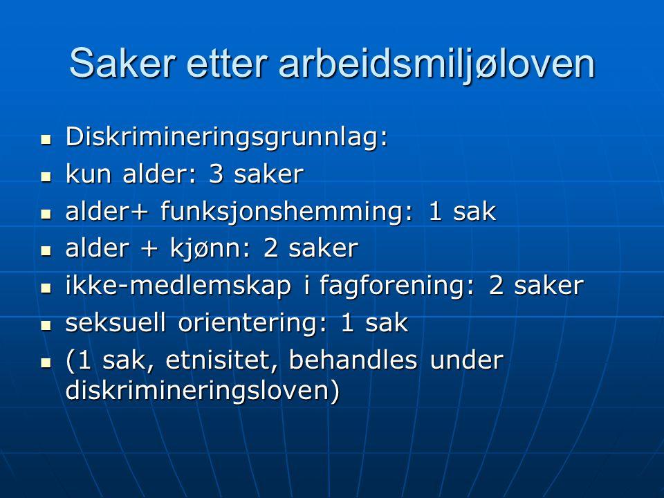 Saker etter arbeidsmiljøloven  Diskrimineringsgrunnlag:  kun alder: 3 saker  alder+ funksjonshemming: 1 sak  alder + kjønn: 2 saker  ikke-medlems