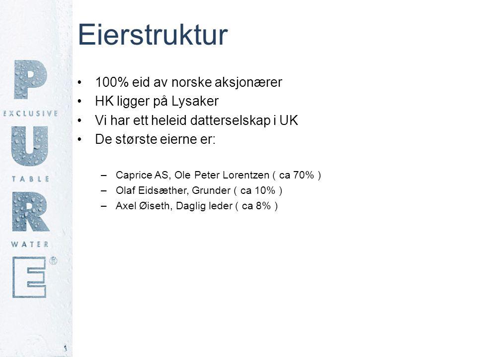 Eierstruktur •100% eid av norske aksjonærer •HK ligger på Lysaker •Vi har ett heleid datterselskap i UK •De største eierne er: –Caprice AS, Ole Peter