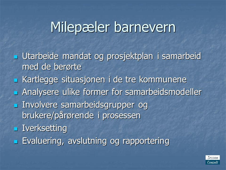 Studietur Mandag 30.01 1030-1800Erfaringskonferanse Småkommuneprosjektet, dag 1 Tirsdag 31.01.