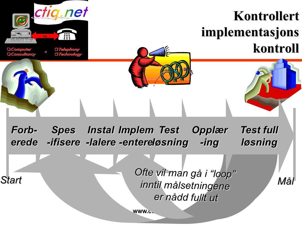 www.ctiq.net Mange kontrakts- metodikker Kunde Konsulent Hovedlev.