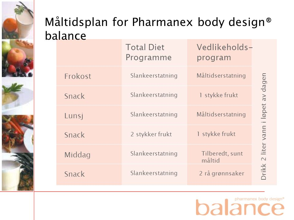 Måltidsplan for Pharmanex body design® balance Total Diet Programme Vedlikeholds- program Frokost Snack Lunsj Snack Middag Snack Slankeerstatning 2 st