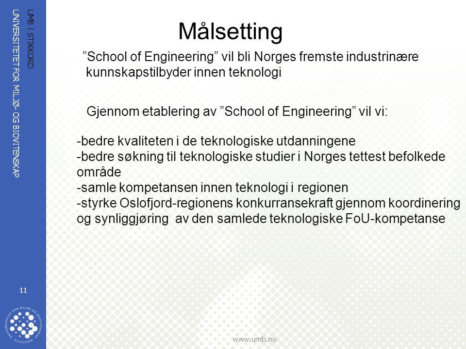 UNIVERSITETET FOR MILJØ- OG BIOVITENSKAP www.umb.no UMB I STIKKORD 11 Målsetting -bedre kvaliteten i de teknologiske utdanningene -bedre søkning til t