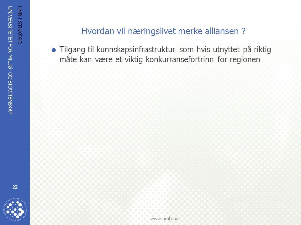 UNIVERSITETET FOR MILJØ- OG BIOVITENSKAP www.umb.no UMB I STIKKORD 22 Hvordan vil næringslivet merke alliansen ?  Tilgang til kunnskapsinfrastruktur