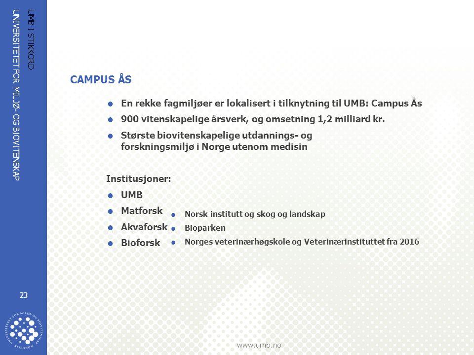 UNIVERSITETET FOR MILJØ- OG BIOVITENSKAP www.umb.no UMB I STIKKORD 24 Hvordan vil næringslivet merke alliansen .