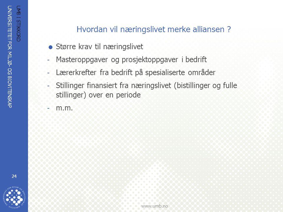 UNIVERSITETET FOR MILJØ- OG BIOVITENSKAP www.umb.no UMB I STIKKORD 24 Hvordan vil næringslivet merke alliansen ?  Større krav til næringslivet - Mast