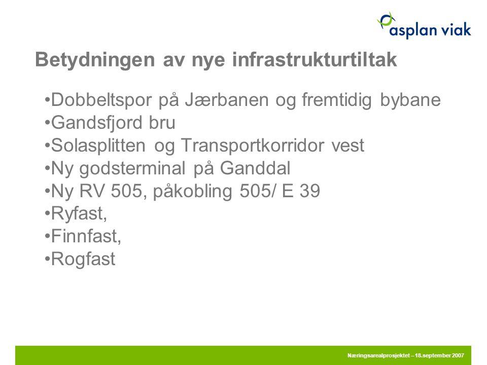 Betydningen av nye infrastrukturtiltak •Dobbeltspor på Jærbanen og fremtidig bybane •Gandsfjord bru •Solasplitten og Transportkorridor vest •Ny godste