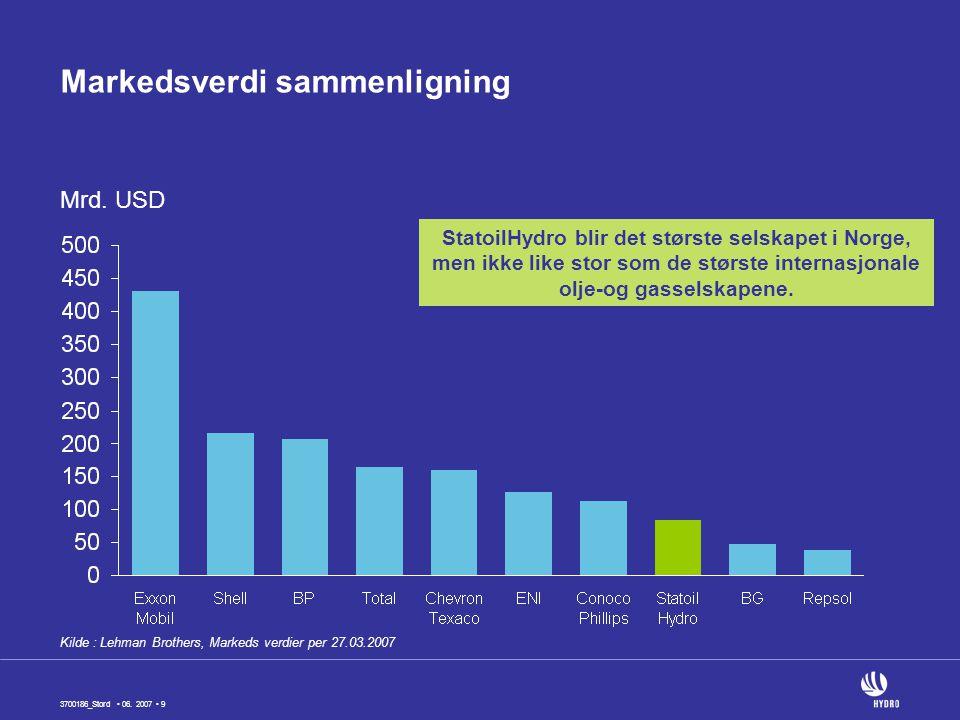 3700186_Stord • 06.2007 • 20  Norges største industriprosjekt  Produksjon av 70 mill.