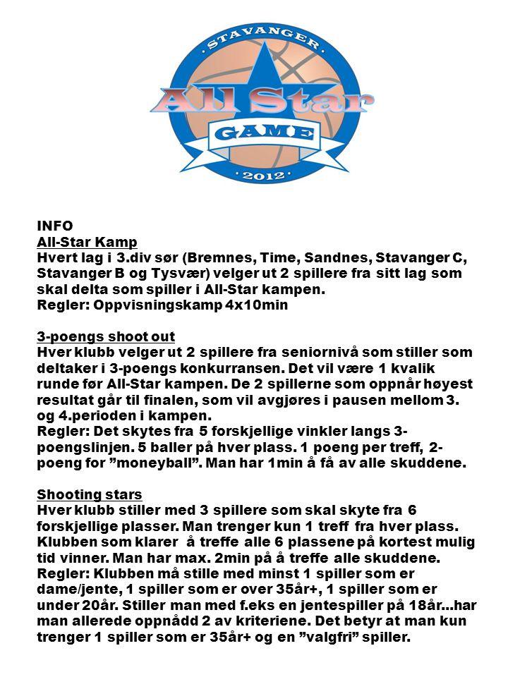 INFO All-Star Kamp Hvert lag i 3.div sør (Bremnes, Time, Sandnes, Stavanger C, Stavanger B og Tysvær) velger ut 2 spillere fra sitt lag som skal delta