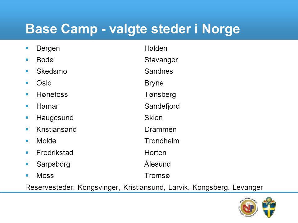 Base Camp - valgte steder i Norge  BergenHalden  BodøStavanger  SkedsmoSandnes  OsloBryne  HønefossTønsberg  HamarSandefjord  HaugesundSkien 