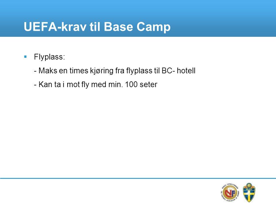 UEFA-krav til Base Camp  Flyplass: - Maks en times kjøring fra flyplass til BC- hotell - Kan ta i mot fly med min. 100 seter
