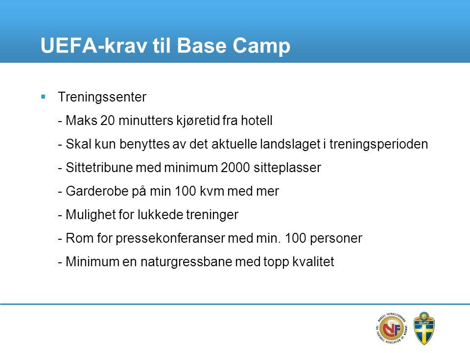UEFA-krav til Base Camp  Treningssenter - Maks 20 minutters kjøretid fra hotell - Skal kun benyttes av det aktuelle landslaget i treningsperioden - S
