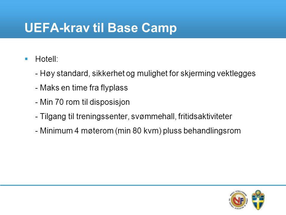 UEFA-krav til Base Camp  Hotell: - Høy standard, sikkerhet og mulighet for skjerming vektlegges - Maks en time fra flyplass - Min 70 rom til disposis