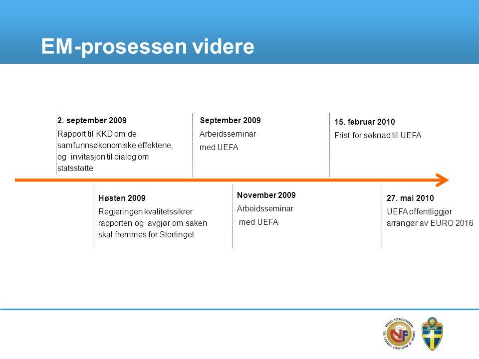 EM-prosessen videre 2. september 2009 Rapport til KKD om de samfunnsøkonomiske effektene, og invitasjon til dialog om statsstøtte 15. februar 2010 Fri