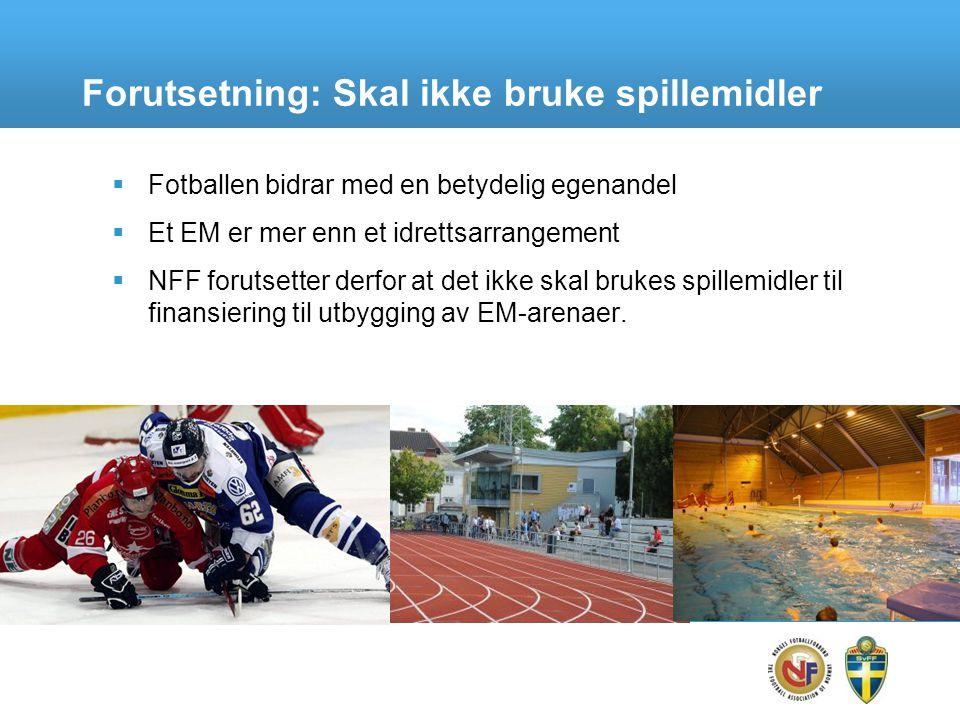 UEFA-krav til Base Camp  Hotell: - Høy standard, sikkerhet og mulighet for skjerming vektlegges - Maks en time fra flyplass - Min 70 rom til disposisjon - Tilgang til treningssenter, svømmehall, fritidsaktiviteter - Minimum 4 møterom (min 80 kvm) pluss behandlingsrom