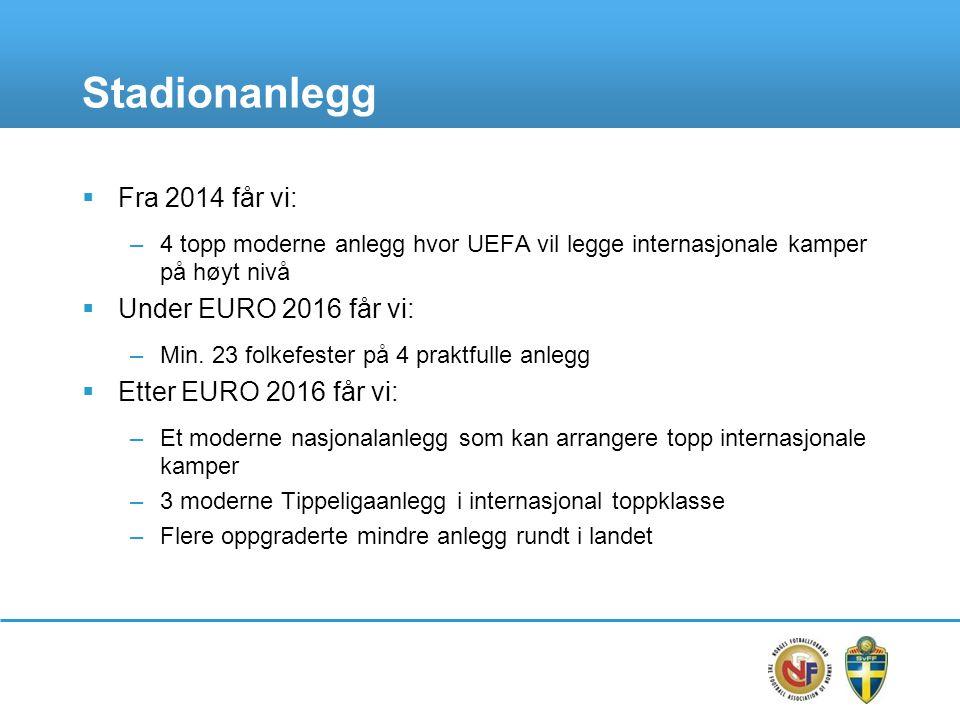Stadionanlegg  Fra 2014 får vi: –4 topp moderne anlegg hvor UEFA vil legge internasjonale kamper på høyt nivå  Under EURO 2016 får vi: –Min. 23 folk