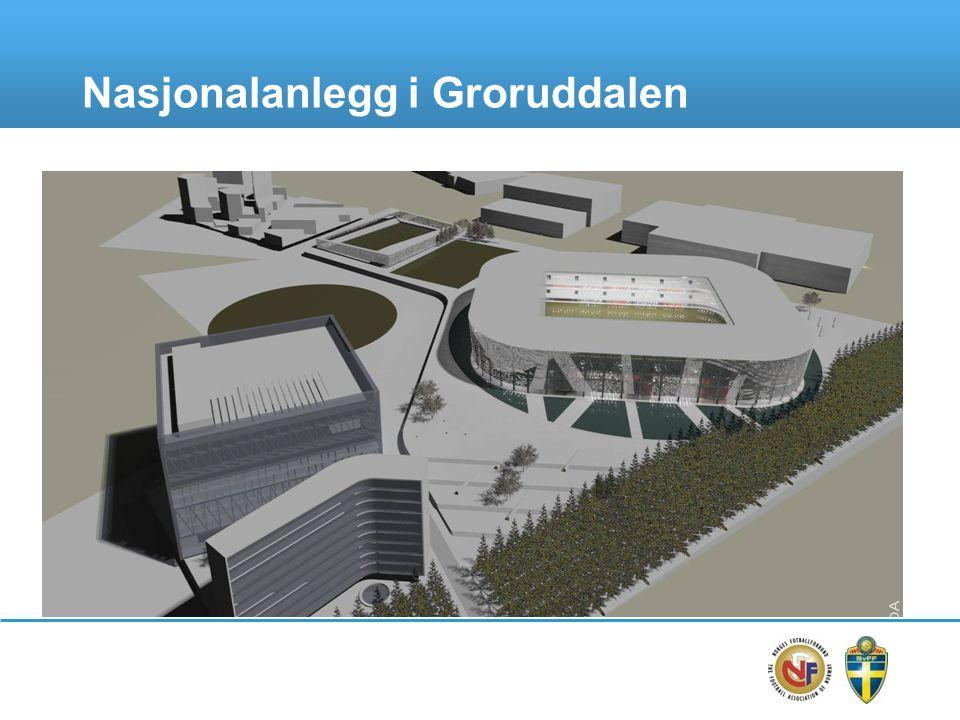 Oslo  Nytt nasjonalanlegg i Groruddalen  50.000 tilskuere  Landskamper, store konserter, andre idretters mesterskap  Kostnad ca 4 mrd, fotballens bidrag 525 mill.