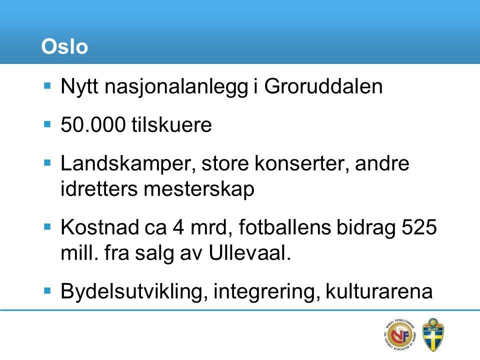 Oslo  Nytt nasjonalanlegg i Groruddalen  50.000 tilskuere  Landskamper, store konserter, andre idretters mesterskap  Kostnad ca 4 mrd, fotballens