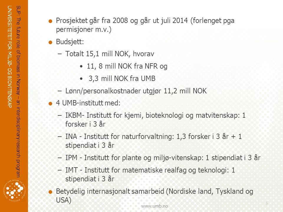 UNIVERSITETET FOR MILJØ- OG BIOVITENSKAP www.umb.no 6  Prosjektet går fra 2008 og går ut juli 2014 (forlenget pga permisjoner m.v.)  Budsjett: –Totalt 15,1 mill NOK, hvorav •11, 8 mill NOK fra NFR og • 3,3 mill NOK fra UMB –Lønn/personalkostnader utgjør 11,2 mill NOK  4 UMB-institutt med: –IKBM- Institutt for kjemi, bioteknologi og matvitenskap: 1 forsker i 3 år –INA - Institutt for naturforvaltning: 1,3 forsker i 3 år + 1 stipendiat i 3 år –IPM - Institutt for plante og miljø-vitenskap: 1 stipendiat i 3 år –IMT - Institutt for matematiske realfag og teknologi: 1 stipendiat i 3 år  Betydelig internasjonalt samarbeid (Nordiske land, Tyskland og USA) SUP: The future role of biomass in Norway – an interdisciplinary research program