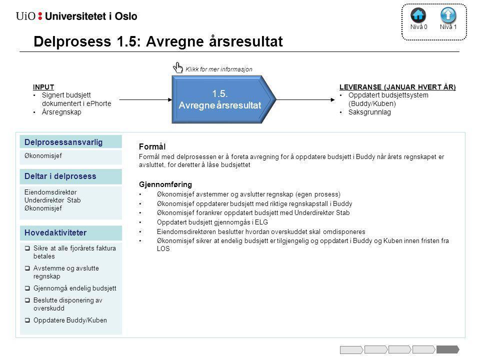 LEVERANSE (JANUAR HVERT ÅR) •Oppdatert budsjettsystem (Buddy/Kuben) •Saksgrunnlag 1 2.2 Formål Formål med delprosessen er å foreta avregning for å opp