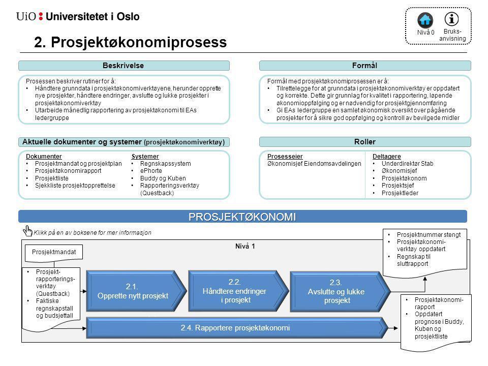 2. Prosjektøkonomiprosess 1.2 1.1 BeskrivelseFormål Prosessen beskriver rutiner for å: •Håndtere grunndata i prosjektøkonomiverktøyene, herunder oppre