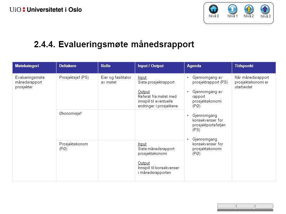 2.4.4. Evalueringsmøte månedsrapport MøtekategoriDeltakereRolleInput / OutputAgendaTidspunkt Evalueringsmøte månedsrapport prosjekter Prosjektsjef (PS