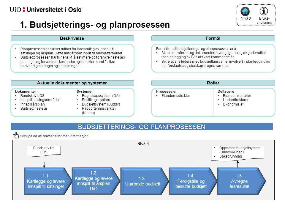 1.2 1.1 BeskrivelseFormål •Planprosessen beskriver rutiner for innsamling av innspill til satsinger og årsplan.