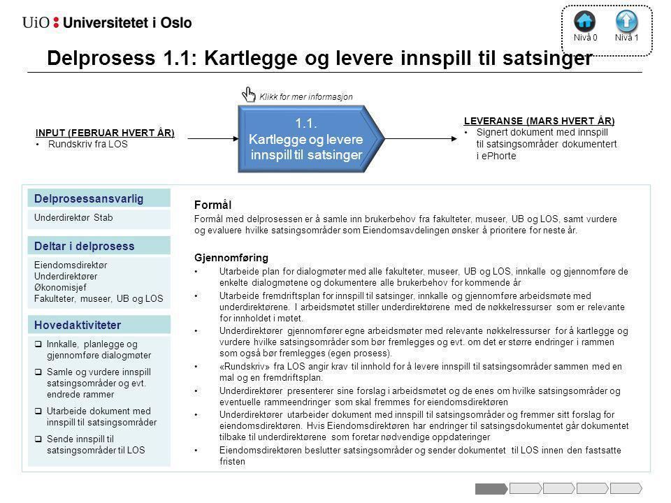 LEVERANSE (MARS HVERT ÅR) •Signert dokument med innspill til satsingsområder dokumentert i ePhorte 1 2.2 Formål Formål med delprosessen er å samle inn