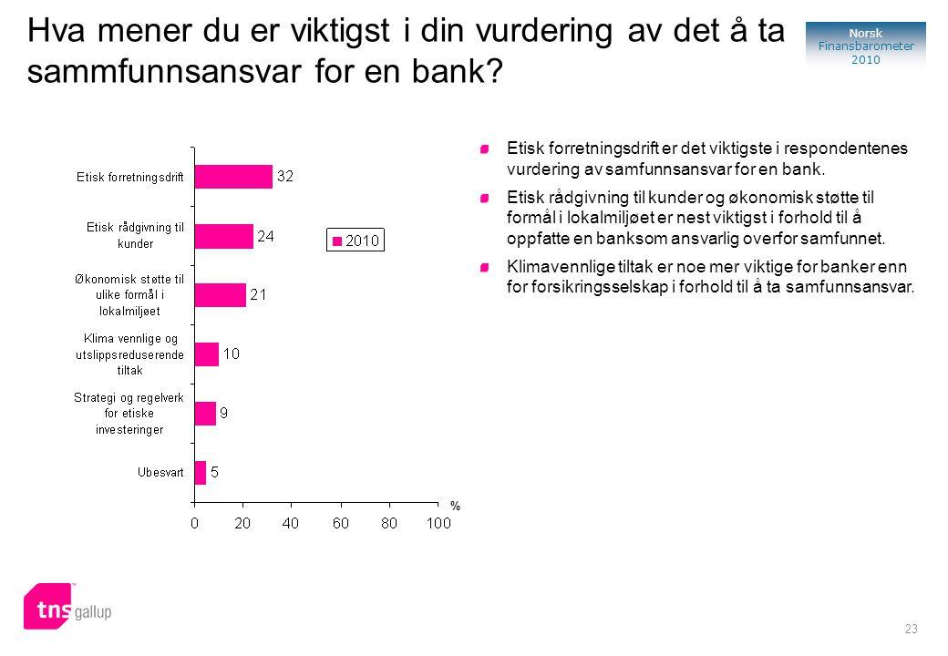 23 Norsk Finansbarometer 2010 Hva mener du er viktigst i din vurdering av det å ta sammfunnsansvar for en bank? Etisk forretningsdrift er det viktigst