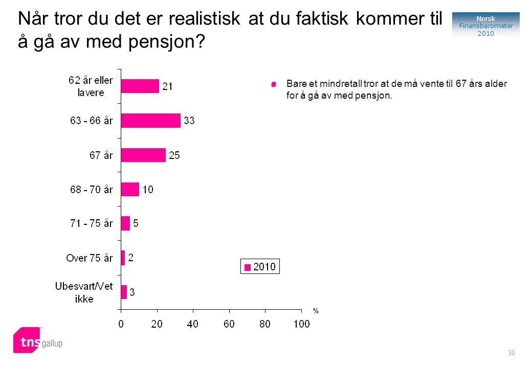 30 Norsk Finansbarometer 2010 Når tror du det er realistisk at du faktisk kommer til å gå av med pensjon? Bare et mindretall tror at de må vente til 6