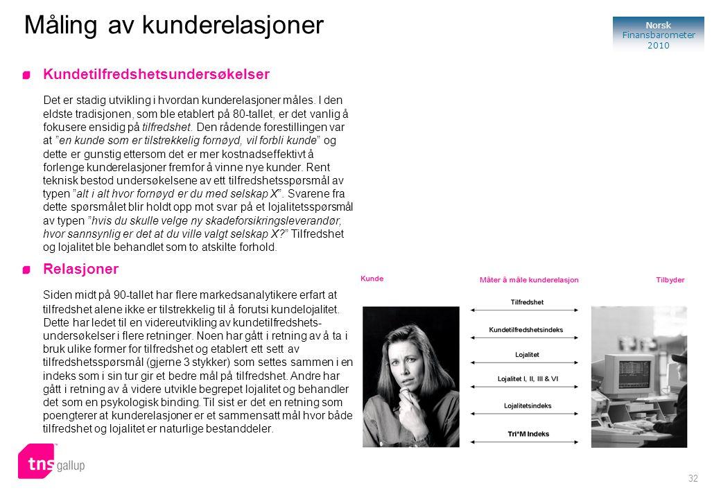 32 Norsk Finansbarometer 2010 Måling av kunderelasjoner Kundetilfredshetsundersøkelser Det er stadig utvikling i hvordan kunderelasjoner måles. I den