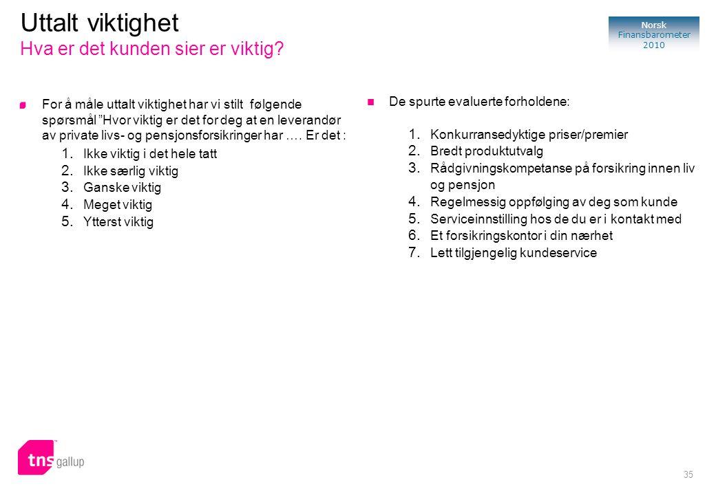 """35 Norsk Finansbarometer 2010 Uttalt viktighet Hva er det kunden sier er viktig? For å måle uttalt viktighet har vi stilt følgende spørsmål """"Hvor vikt"""