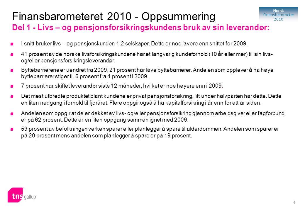 4 Norsk Finansbarometer 2010 I snitt bruker livs – og pensjonskunden 1,2 selskaper. Dette er noe lavere enn snittet for 2009. 41 prosent av de norske