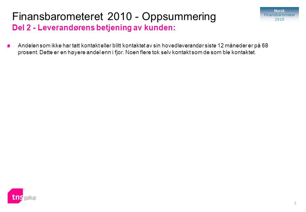 5 Norsk Finansbarometer 2010 Andelen som ikke har tatt kontakt eller blitt kontaktet av sin hovedleverandør siste 12 måneder er på 68 prosent. Dette e