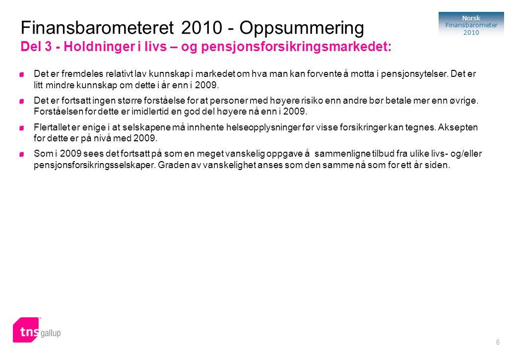 6 Norsk Finansbarometer 2010 Det er fremdeles relativt lav kunnskap i markedet om hva man kan forvente å motta i pensjonsytelser. Det er litt mindre k