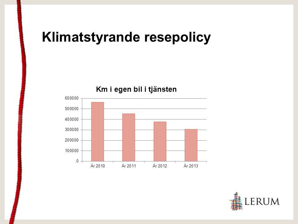 Klimatstyrande resepolicy