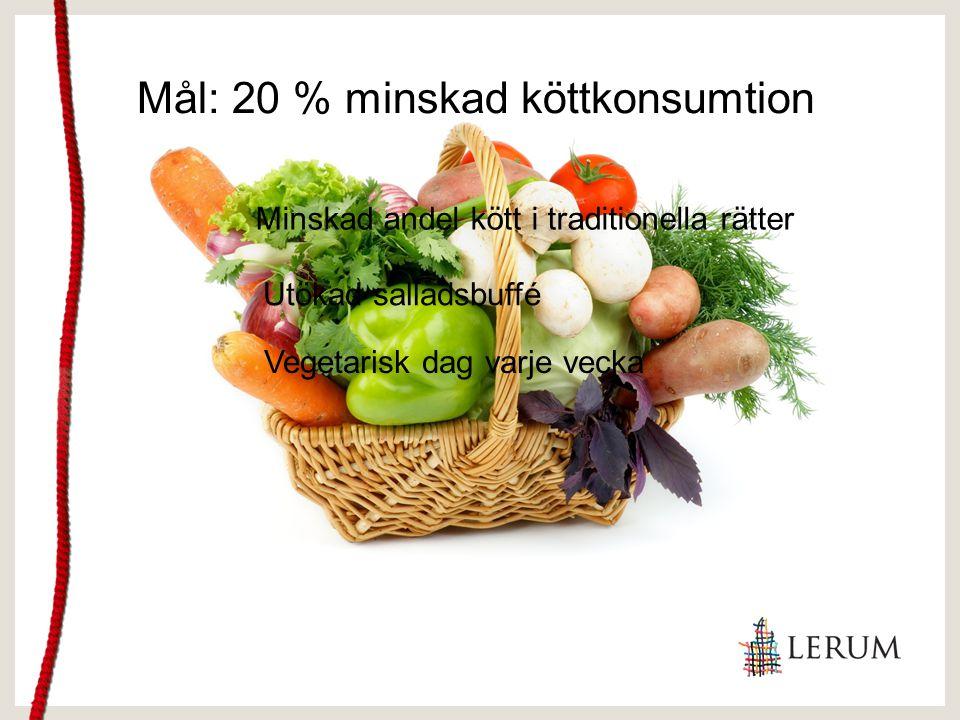 Mål: 20 % minskad köttkonsumtion Minskad andel kött i traditionella rätter Utökad salladsbuffé Vegetarisk dag varje vecka