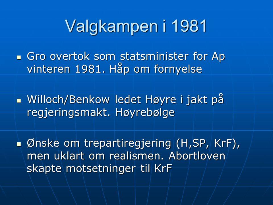 Valgkampen i 1981  Gro overtok som statsminister for Ap vinteren 1981. Håp om fornyelse  Willoch/Benkow ledet Høyre i jakt på regjeringsmakt. Høyreb
