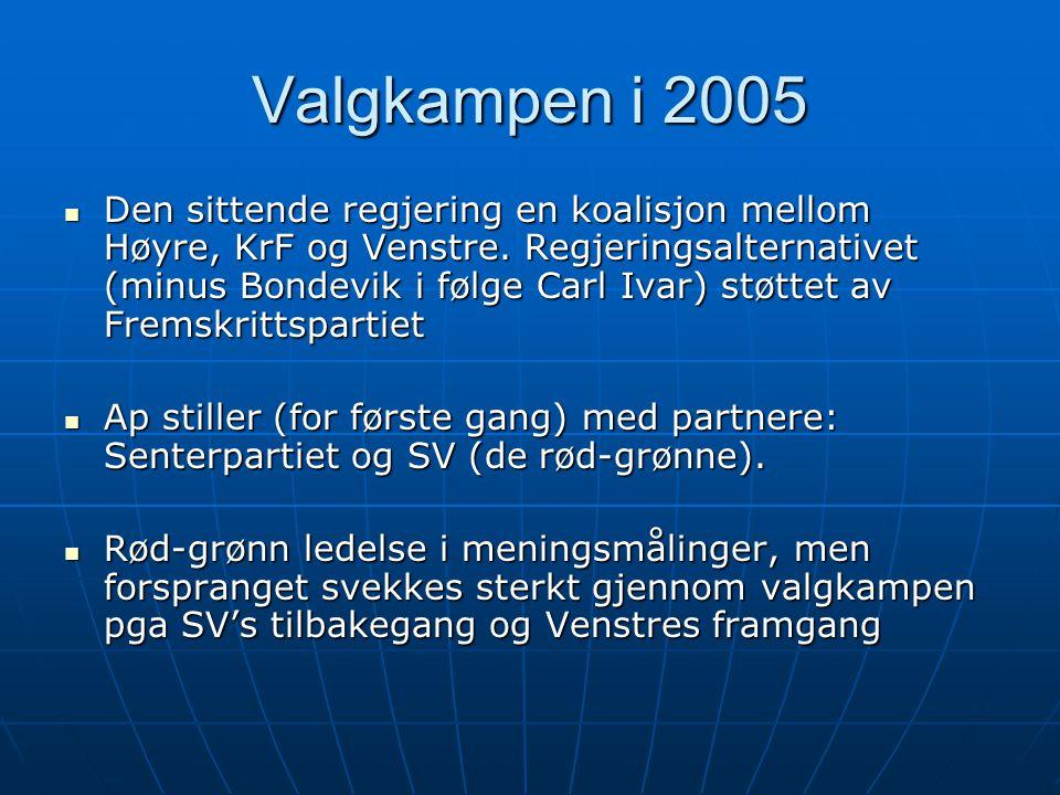 Valgkampen i 2005  Den sittende regjering en koalisjon mellom Høyre, KrF og Venstre. Regjeringsalternativet (minus Bondevik i følge Carl Ivar) støtte