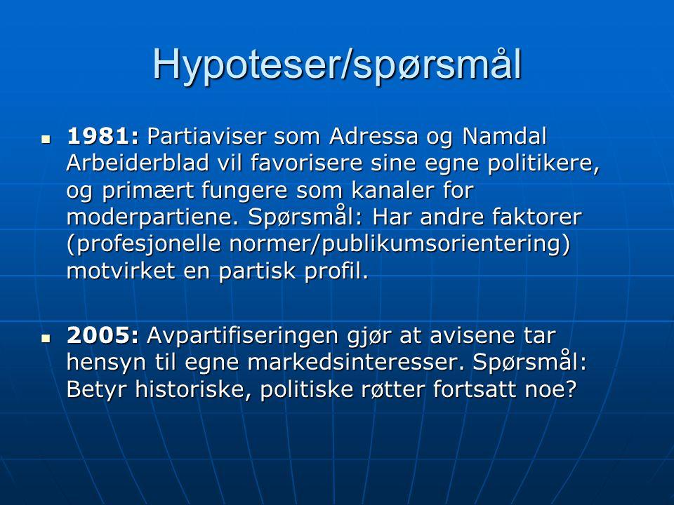 Hypoteser/spørsmål  1981: Partiaviser som Adressa og Namdal Arbeiderblad vil favorisere sine egne politikere, og primært fungere som kanaler for mode