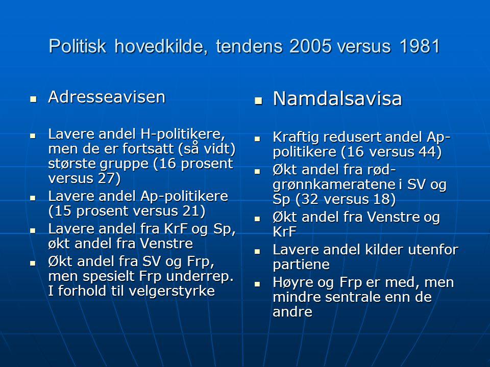 Politisk hovedkilde, tendens 2005 versus 1981  Adresseavisen  Lavere andel H-politikere, men de er fortsatt (så vidt) største gruppe (16 prosent ver