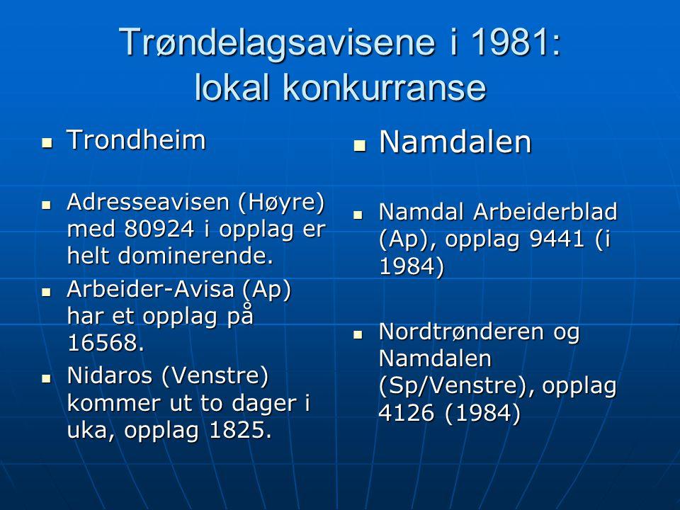 Trøndelagsavisene i 1981: lokal konkurranse  Trondheim  Adresseavisen (Høyre) med 80924 i opplag er helt dominerende.  Arbeider-Avisa (Ap) har et o