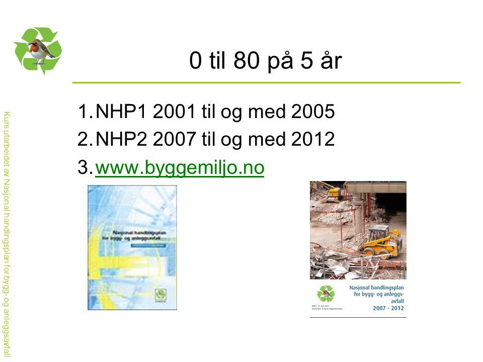 Kurs utarbeidet av Nasjonal handlingsplan for bygg- og anleggsavfall 0 til 80 på 5 år 1.NHP1 2001 til og med 2005 2.NHP2 2007 til og med 2012 3.www.byggemiljo.nowww.byggemiljo.no