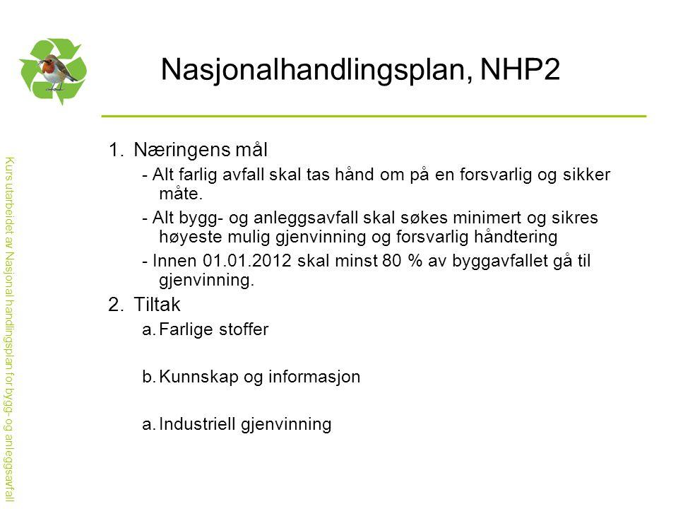 Kurs utarbeidet av Nasjonal handlingsplan for bygg- og anleggsavfall Nasjonalhandlingsplan, NHP2 1.Næringens mål - Alt farlig avfall skal tas hånd om på en forsvarlig og sikker måte.