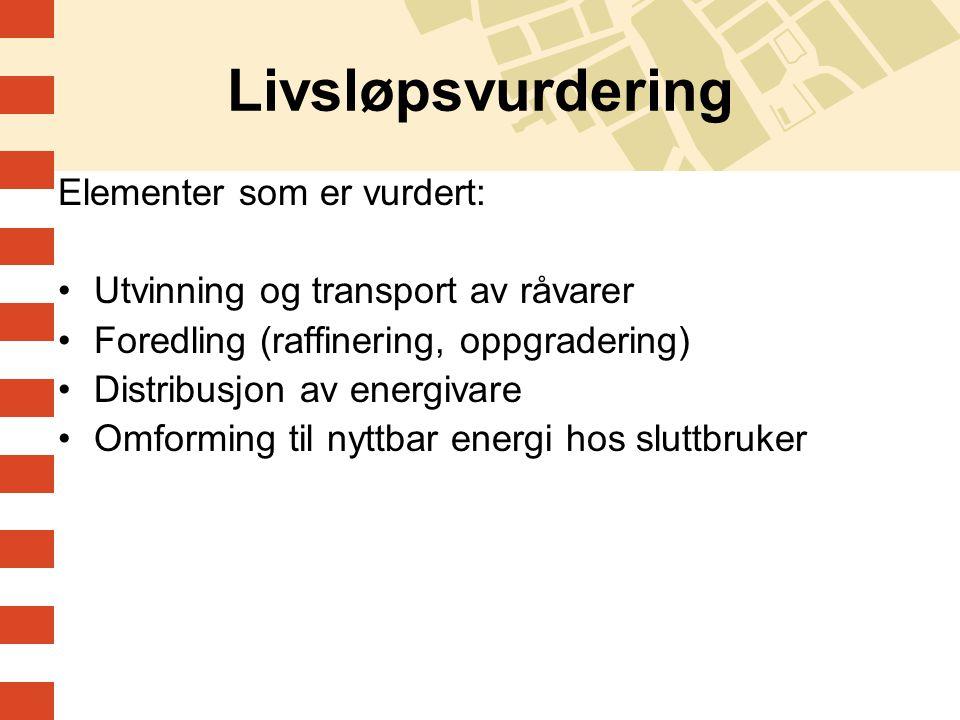 Livsløpsvurdering Elementer som er vurdert: •Utvinning og transport av råvarer •Foredling (raffinering, oppgradering) •Distribusjon av energivare •Omf