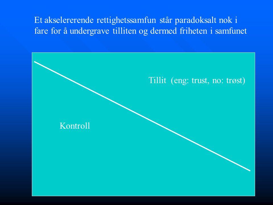 13 Kontroll Tillit (eng: trust, no: trøst) Et akselererende rettighetssamfun står paradoksalt nok i fare for å undergrave tilliten og dermed friheten