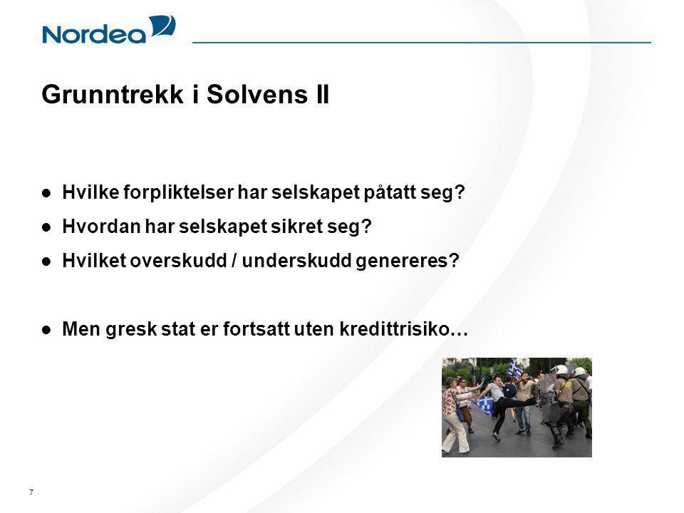 Grunntrekk i Solvens II  Hvilke forpliktelser har selskapet påtatt seg.