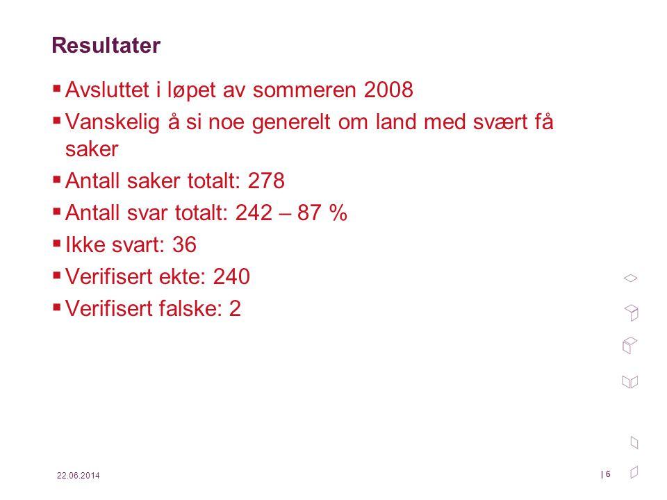 22.06.2014 | 6 Resultater  Avsluttet i løpet av sommeren 2008  Vanskelig å si noe generelt om land med svært få saker  Antall saker totalt: 278  A