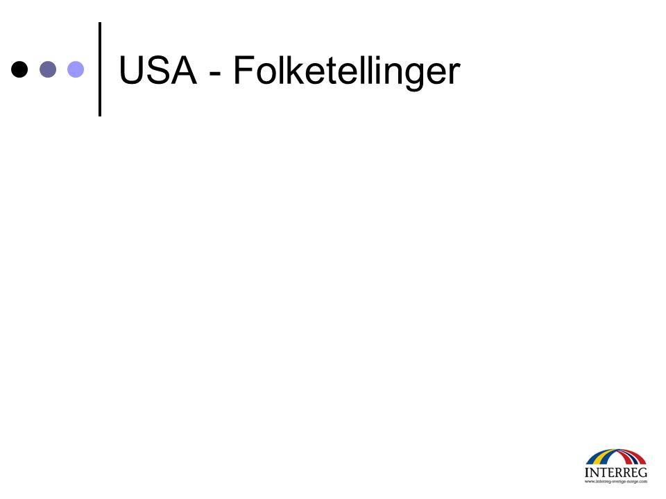 USA - Folketellinger