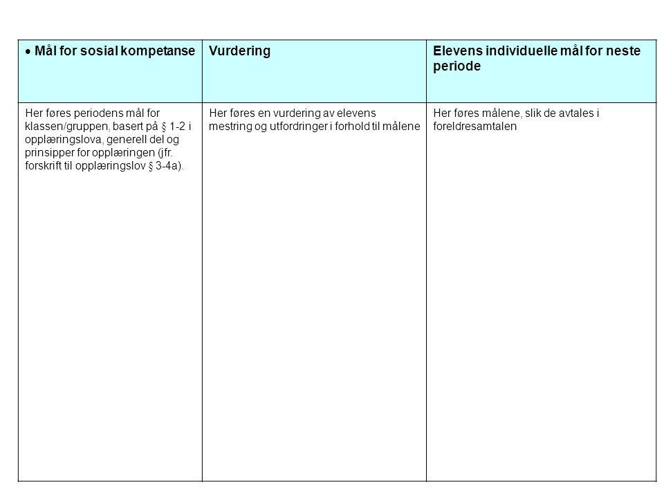 Andre mål:  Innsats  Arbeidsvaner  Orden VurderingElevens individuelle mål for neste periode Her føres periodens mål for klassen/gruppen, basert på § 1-2 i opplæringslova, generell del og prinsipper for opplæringen (jfr.